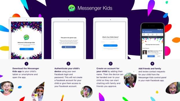 Facebook a lansat Messenger Kids, o aplicație de mesagerie pentru copii